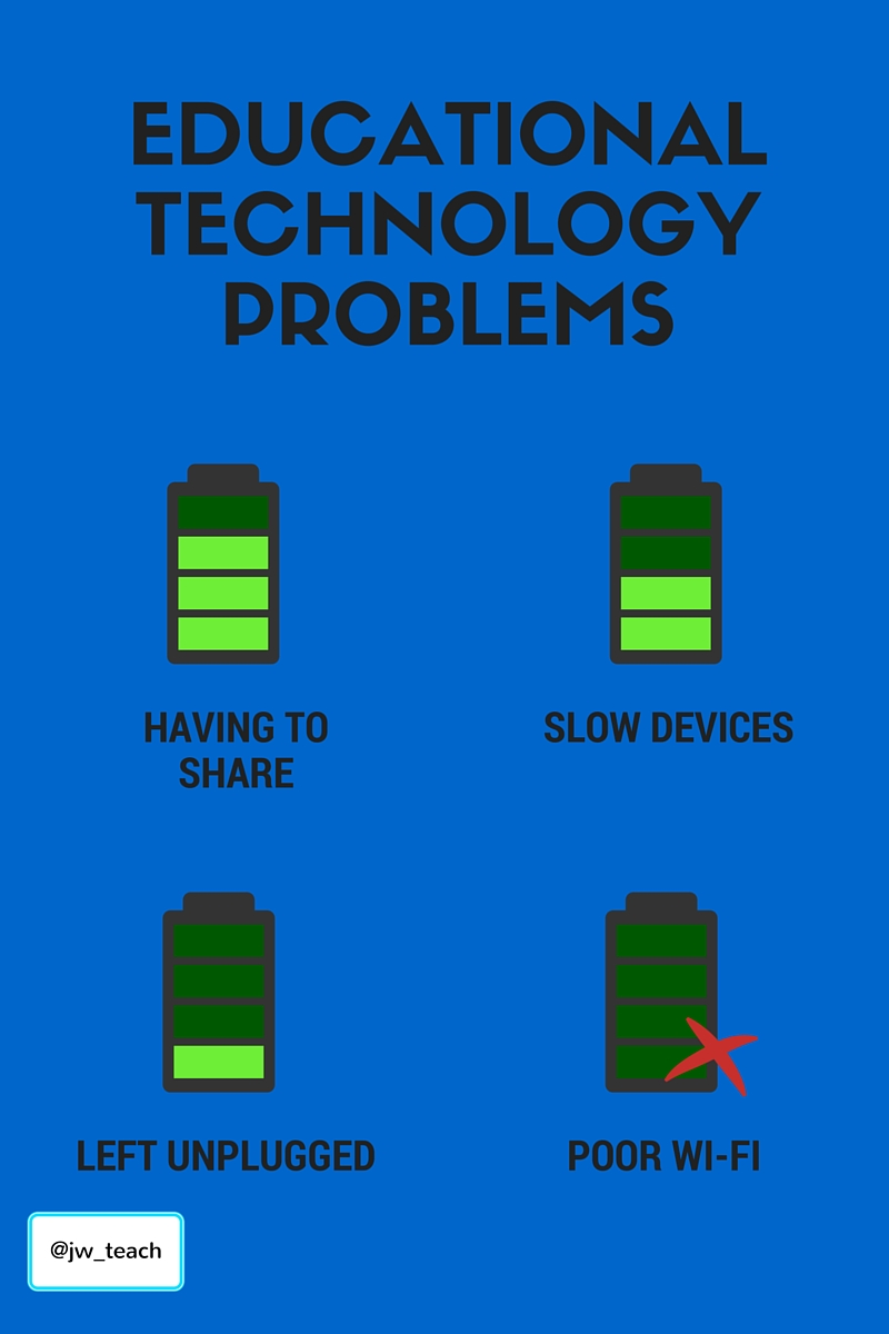 The effect of Bad Technology on Education Infographic