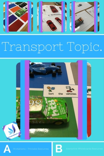 transport-topic-teaching-resources
