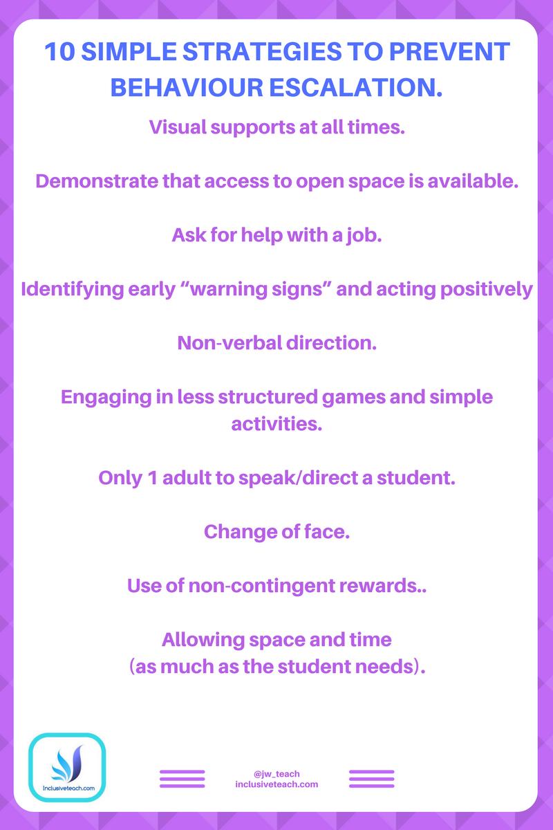 Challenging behaviour Autism Infographic.png